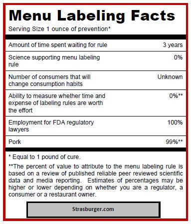 "menu labeling Fda's ""nutrition labeling of standard menu items in restaurants and similar retail food establishments"" regulation requires food retailers with 20 or more locations to implement menu labeling fmi worked with fda to address concerns and confusion to help food retailers implement menu labeling accurately and has also pursued."