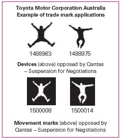 To Date Toyota Have Filed For Thirty Jump Trade Marks Nine Of These Generally The Ones Resembling A Star Been Opposed By Qantas