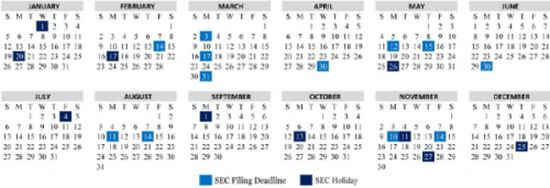 sec filing deadlines for 2014 corporate commercial law united states
