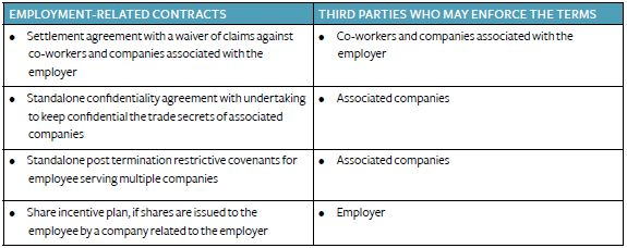 What Do Employers Need To Know About The Hong Kong Contracts Rights