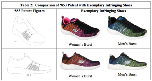 444a05d171 Nike wants a judge to order Sketchers to stop selling the allegedly  infringing products. It also seeks additional remedies, including the  profits from sales ...