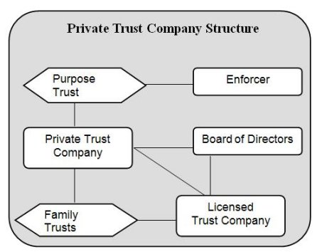 how to buy a private company