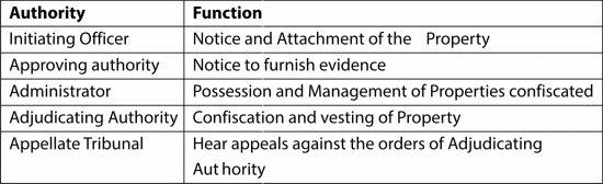 prohibition act maharashtra