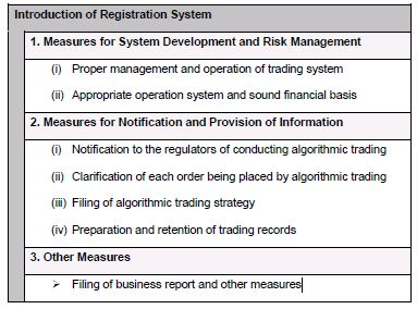 Introduction to Algorithmic Trading Strategies, 2011-2013