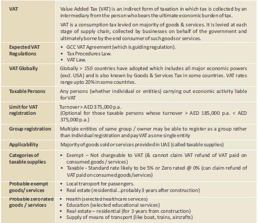 Value Added Tax Vat In Uae Tax United Arab Emirates