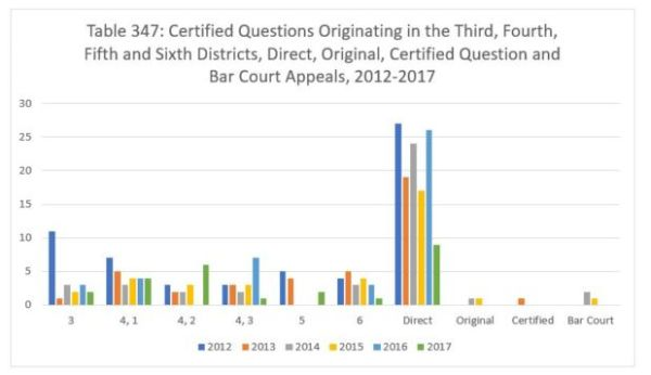 an analysis of the united states supreme court cases On monday the supreme court will hear oral argument in a case that has the potential to be the most important in the nation's history it is no exaggeration to say that united states v.