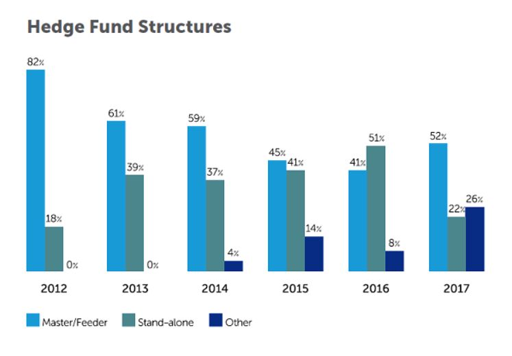 Investment Funds Observations 2017 - Part One