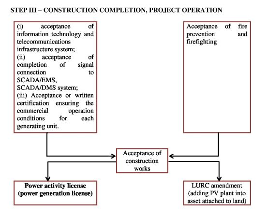 esb china power transmission