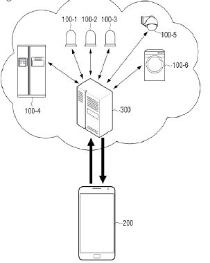a glimpse into the future of home automation intellectual property Family Network Diagram a user seeking the object can enter a search mand into a user terminal such as a mobile phone and the devices of the home network will indicate the