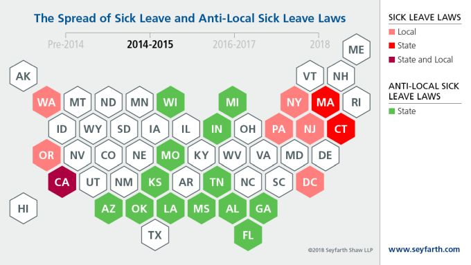 The Evolution Of America's Sick Leave Epidemic Vs  State
