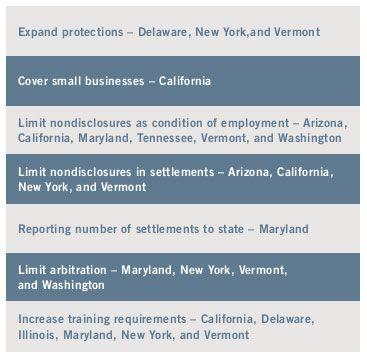 service labor time standards (slts)