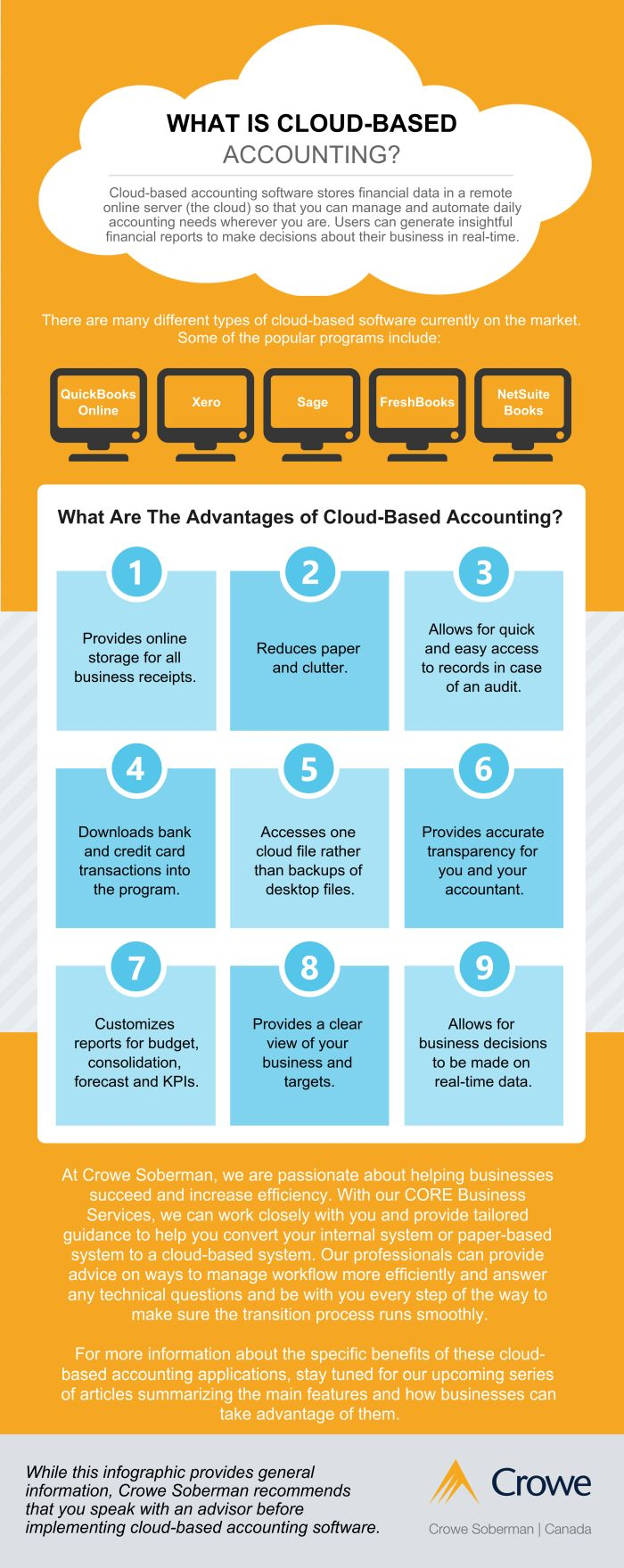 What Is Cloud-Based Accounting? - Accounting and Audit - Canada
