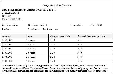 rate comparison under fontanacountryinn com